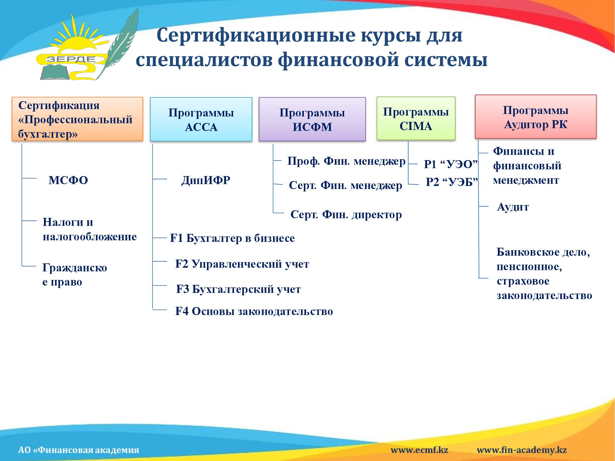 download Einfuhrung in Sprache und Grundbegriffe der