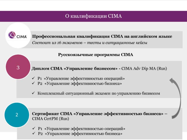 Презентация_CIMA_Июнь 2020_Страница_01