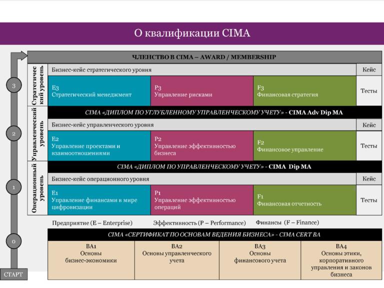 Презентация_CIMA_Июнь 2020_Страница_04