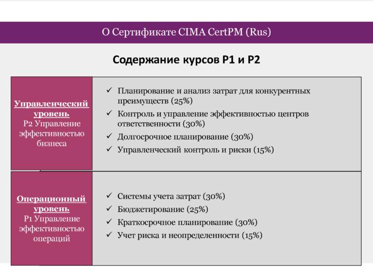 Презентация_CIMA_Июнь 2020_Страница_05