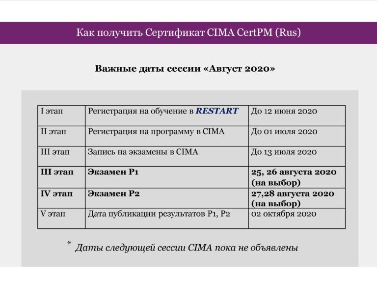 Презентация_CIMA_Июнь 2020_Страница_06