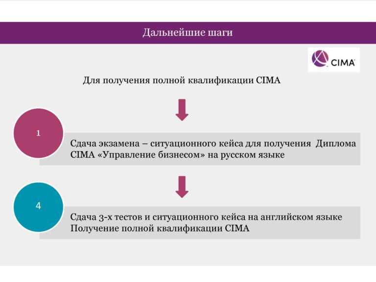 Презентация_CIMA_Июнь 2020_Страница_09