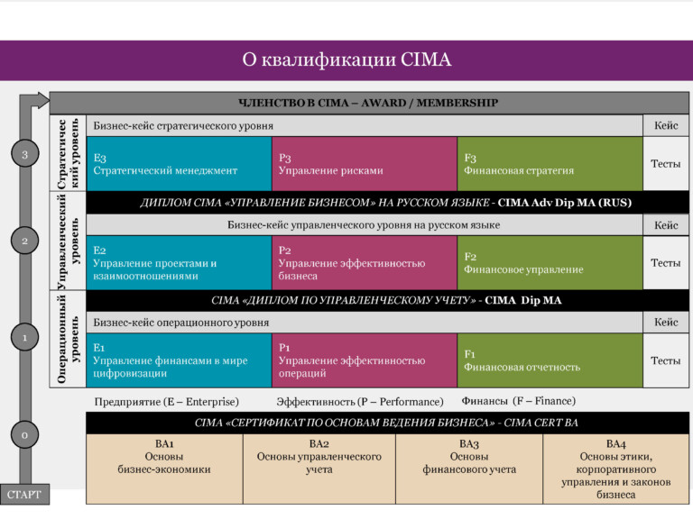 Презентация_CIMA_Июнь 2020_Страница_10