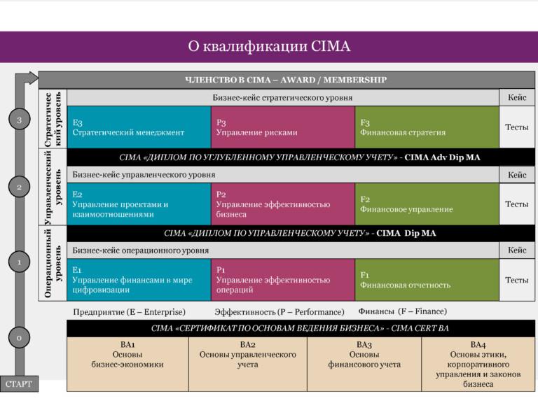 Презентация_CIMA_Июнь 2020_Страница_11